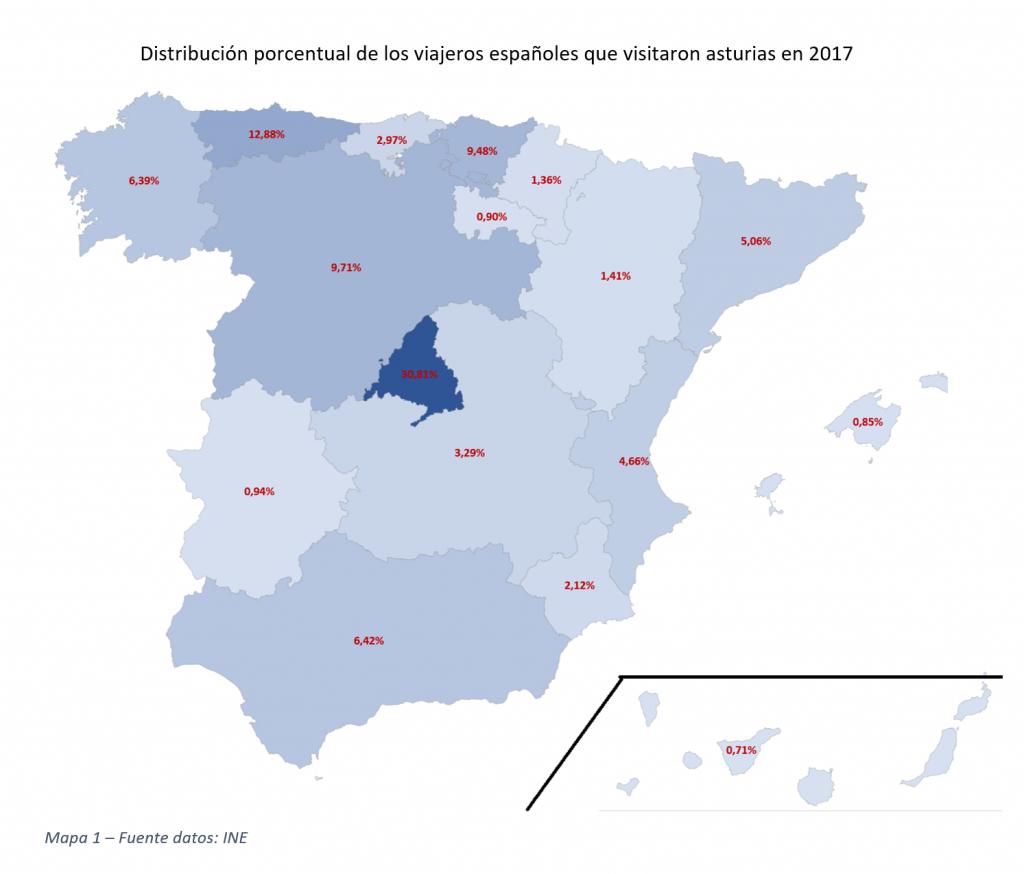 Distribución porcentual de los viajeros españoles que visitaron asturias en 2017