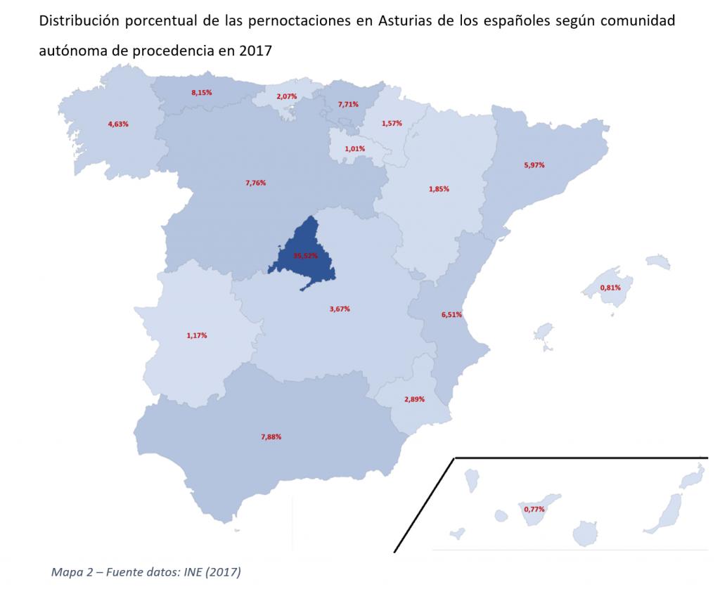 Distribución porcentual de las pernoctaciones (turismo rural) en Asturias de los españoles según comunidad autónoma de procedencia en 2017